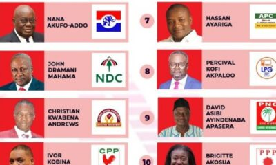NDC Raises Concern About Firm to Print Ballot Papers