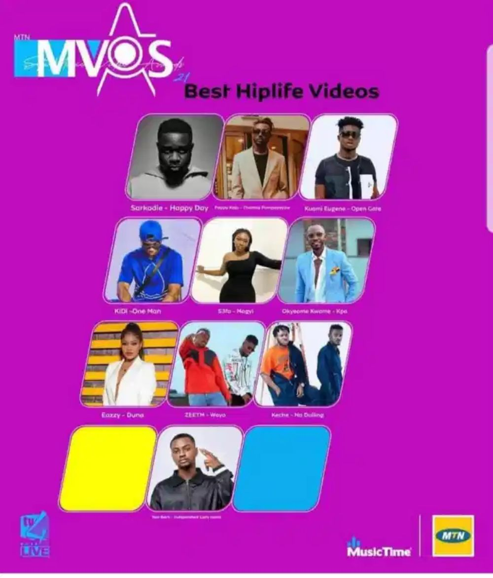 4Syte MVAS21 Awards 2021: Find Out Nominees And Winners
